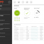 dashboard_coho_full